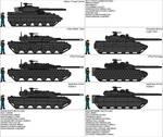 Believable Sci Fi Tank Designs