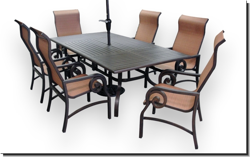 What To Expect From Harrows Patio Furnitur By