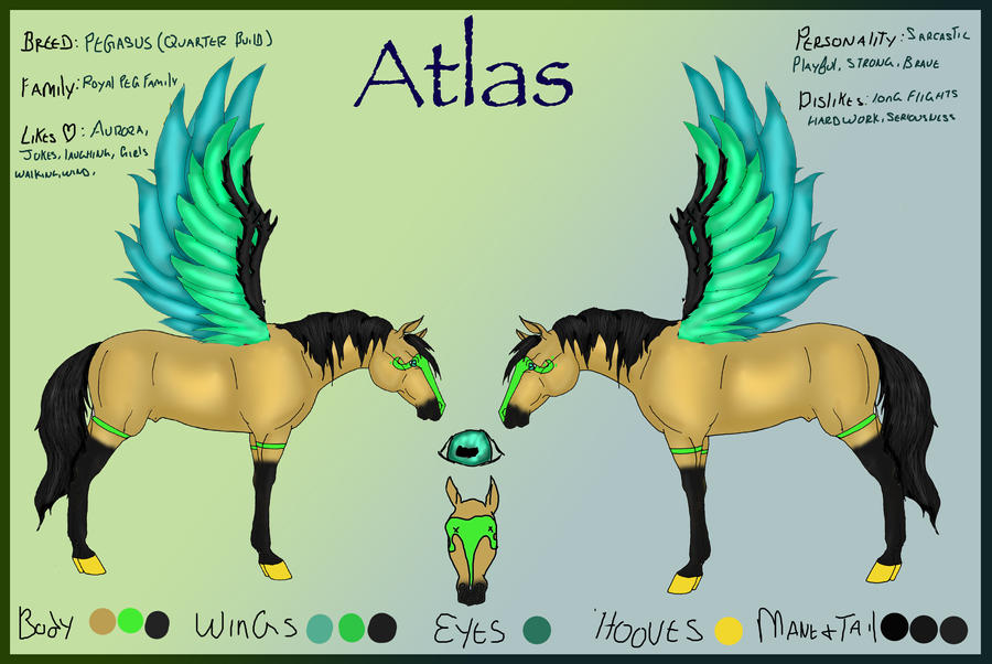Atlas Reference by ItalySky