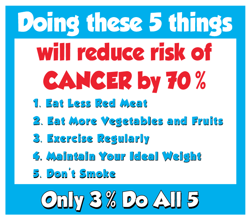 Reduce Cancer Risk by 70% by gregchapin on DeviantArt