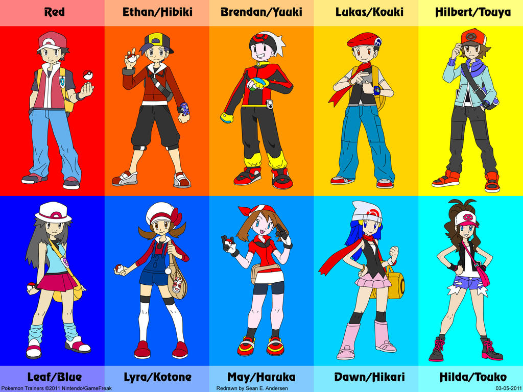 5 generations of trainers by therealsneakers on deviantart
