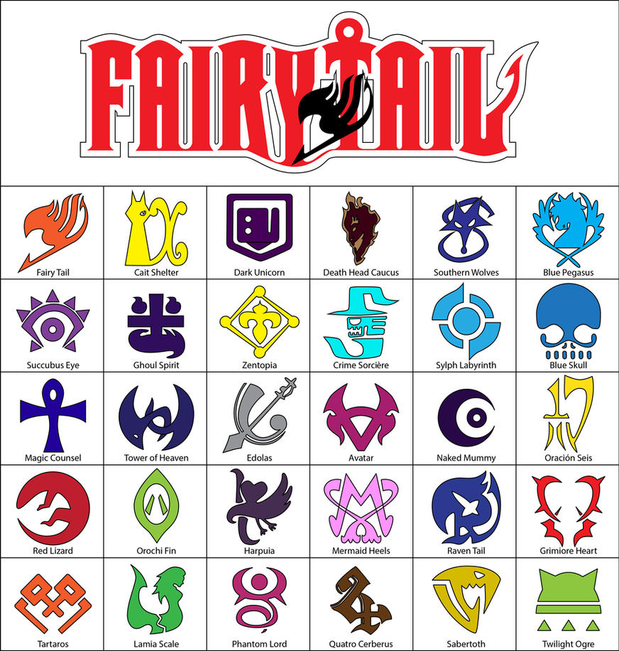 fairy tail guild logos by therealsneakers on deviantart