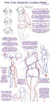 Basic Figure Tutorial by avencri