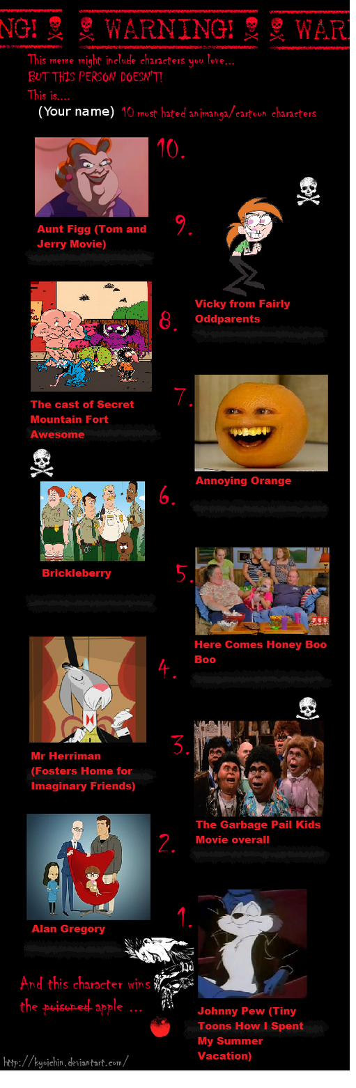 9 Most Annoying Cartoon Characters : My top most hated characters by k dog on deviantart