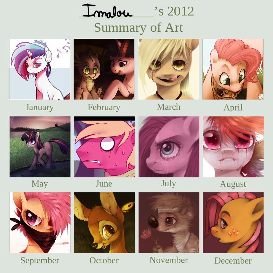 Summary of my art 2012 by Imalou