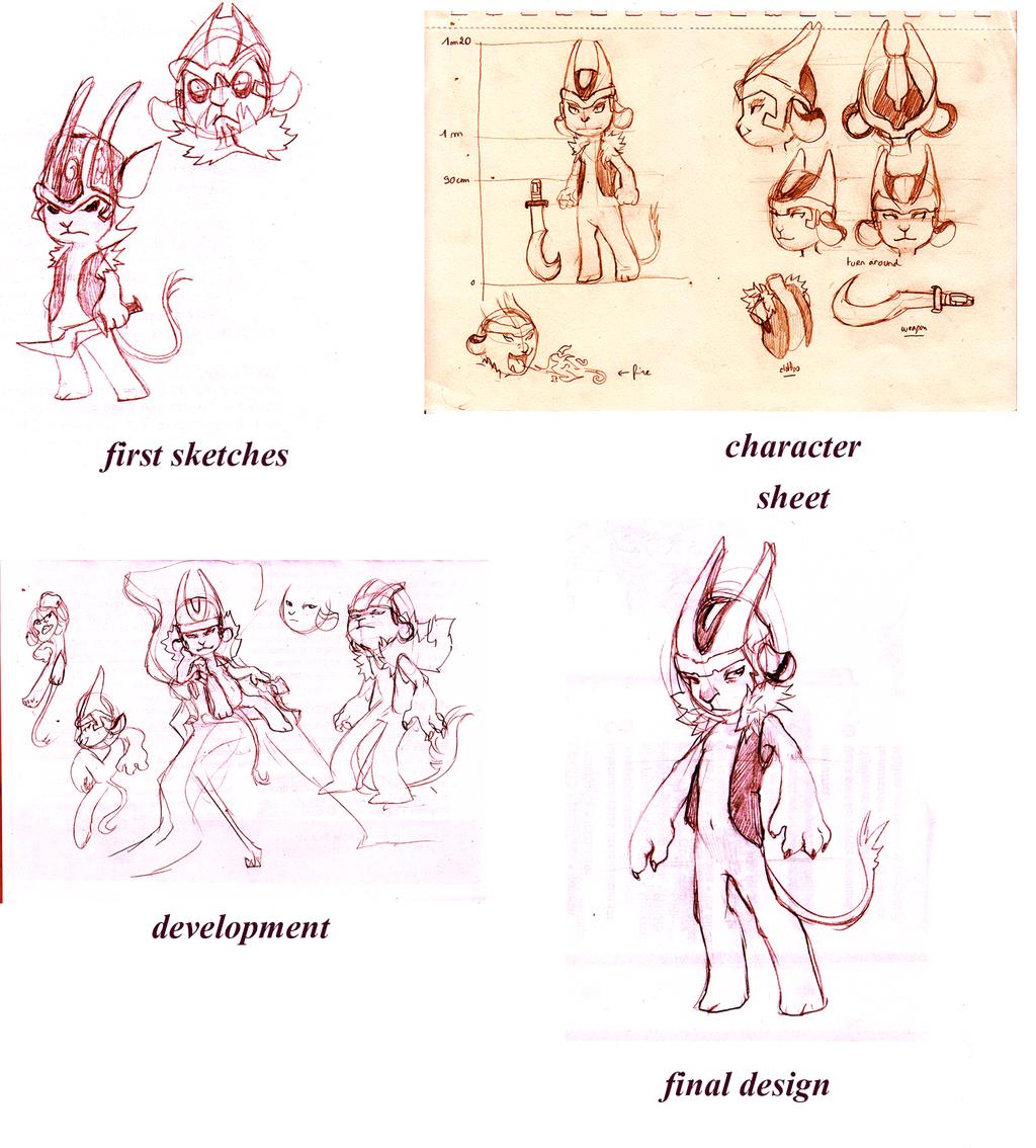 Character development by Imalou