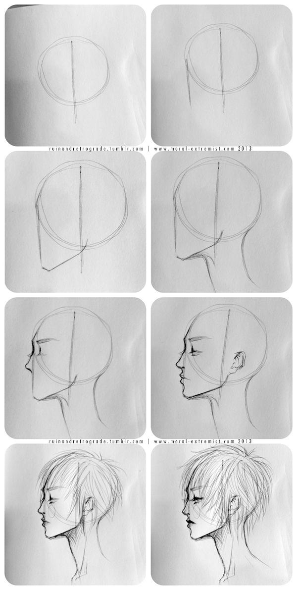 profile process