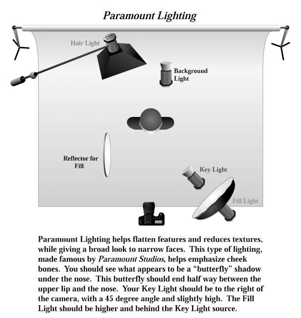 Paramount lighting setup by pcpb1 ...  sc 1 st  pcpb1 - DeviantArt & Paramount lighting setup by pcpb1 on DeviantArt