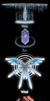Emblem of the Seven Elements