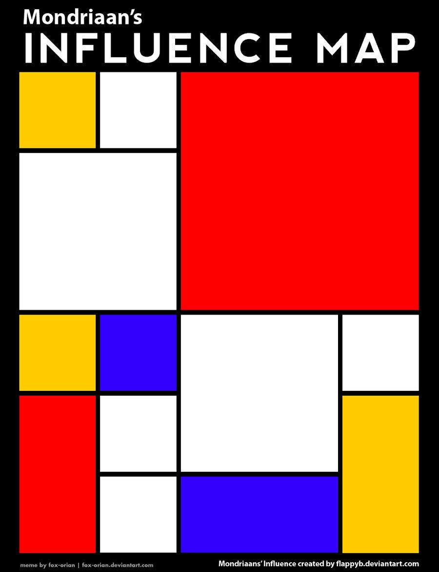 Mondriaan's Influence Map