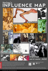 The Influence Map