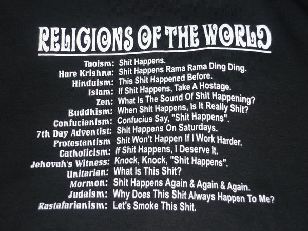 Religions of the world by cytherina