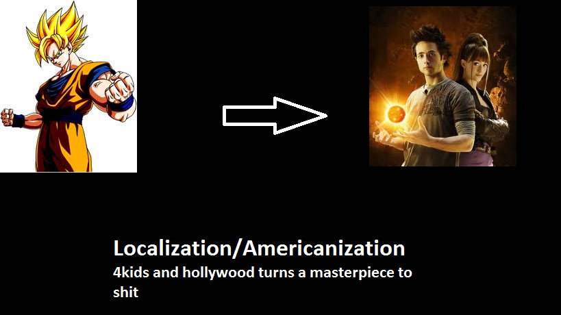 Localization: Goku by Nazaru