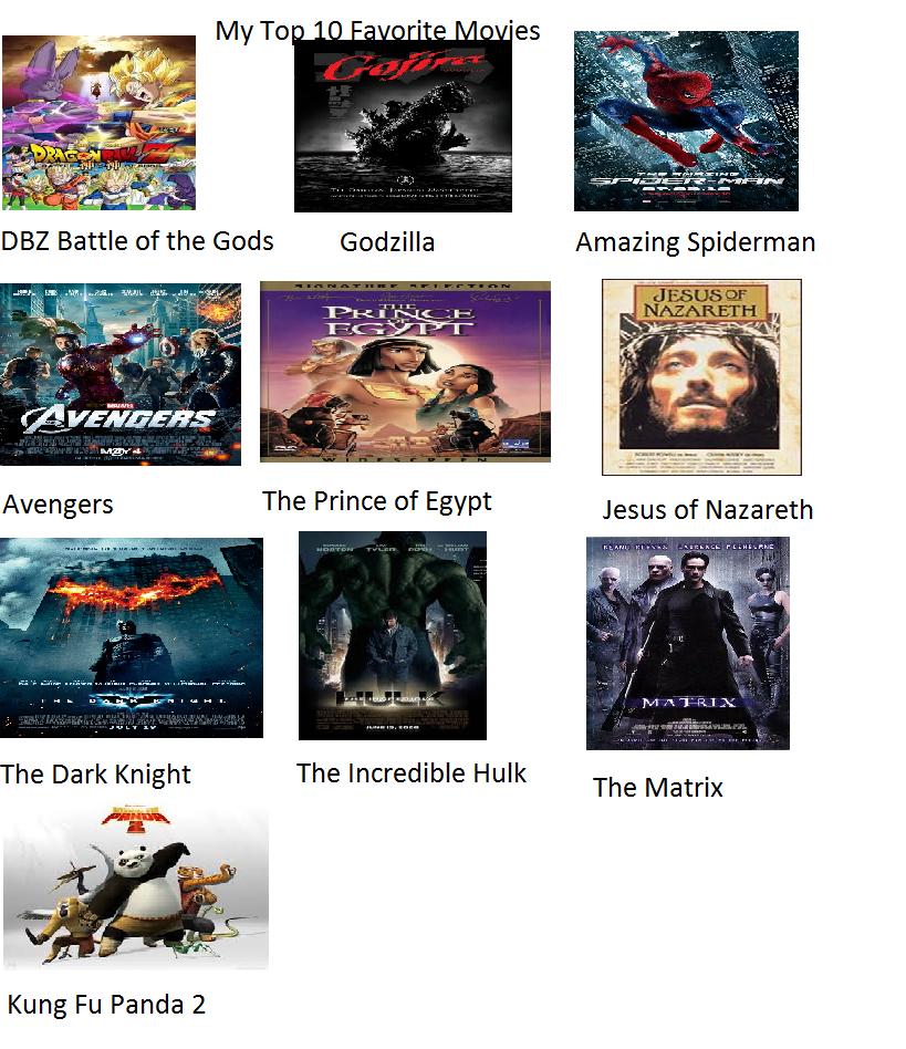 My Top 10 Favorite Movies 404051645