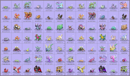 Bunch of Fakemon Sprites by princess-phoenix
