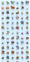 100 plus 2 Monster Sprites
