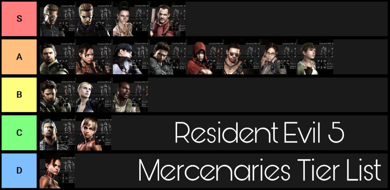 Re5 Mercenaries Tier List By Takoma Bird On Deviantart