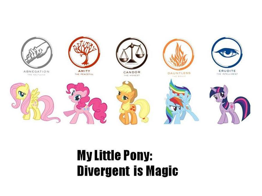 Divergent Factions Wallpaper My little faction: divergence
