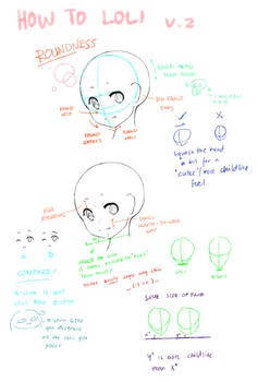 Tips on drawing Lolis + other stuff