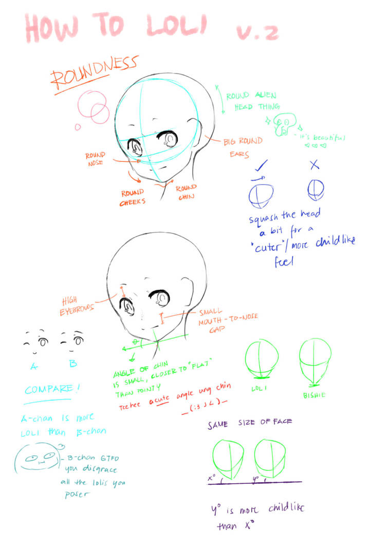 Tips On Drawing Lolis Other Stuff By Rasu Chi On Deviantart