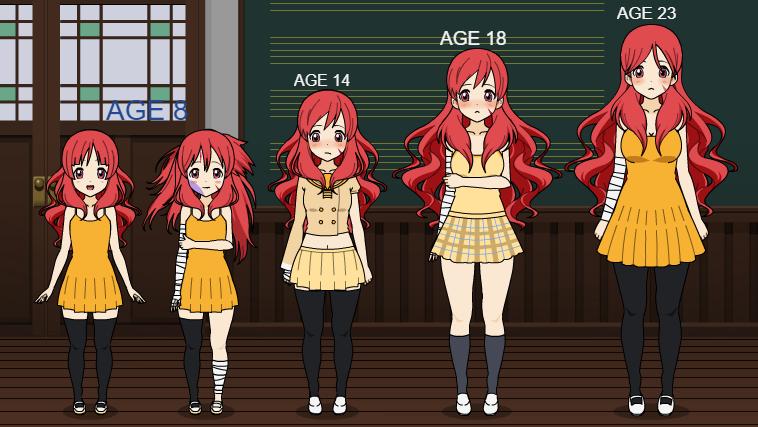 Age progression transformation deviantart