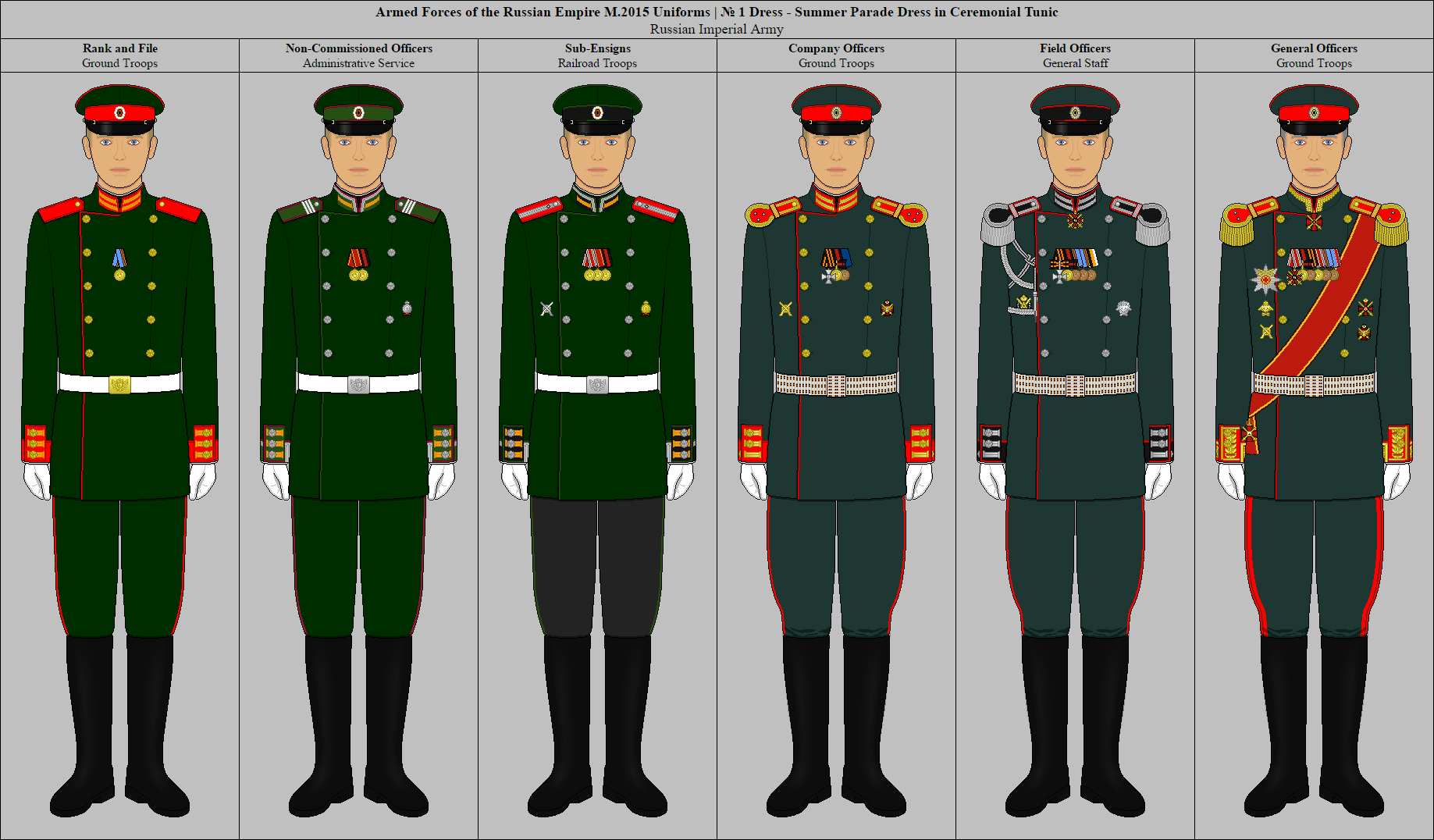 No.1 - Summer Parade Uniforms in Ceremonial Tunic by ...