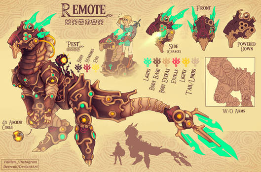 Remote (botw character idea)