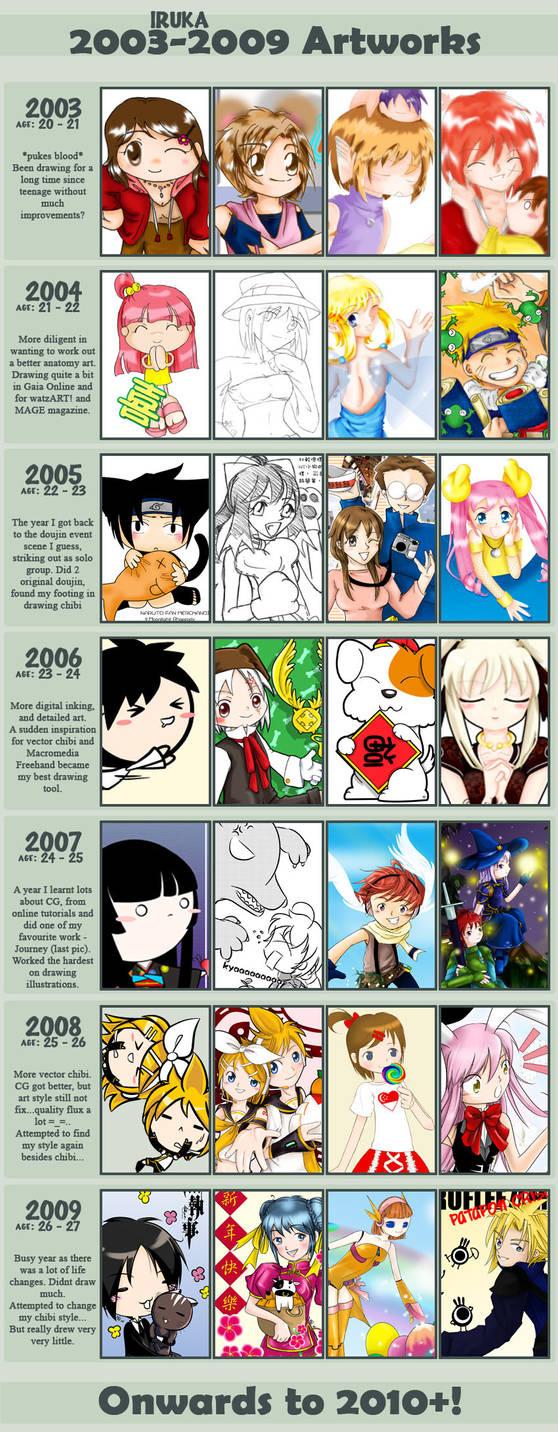 Art Meme 2003 - 2009