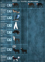 World of Ingi - Soul Animals by Pepuli