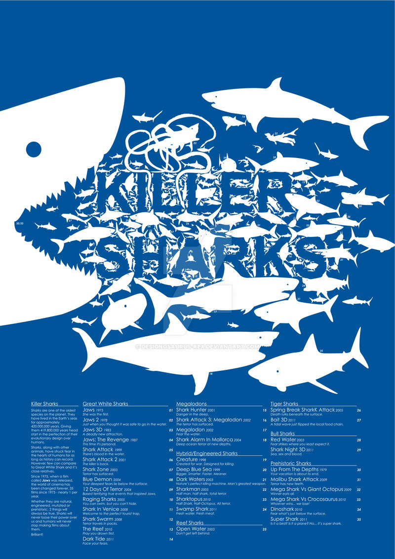Killer Sharks by Designosaurus-Rex