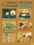Como usar una tortilla dura
