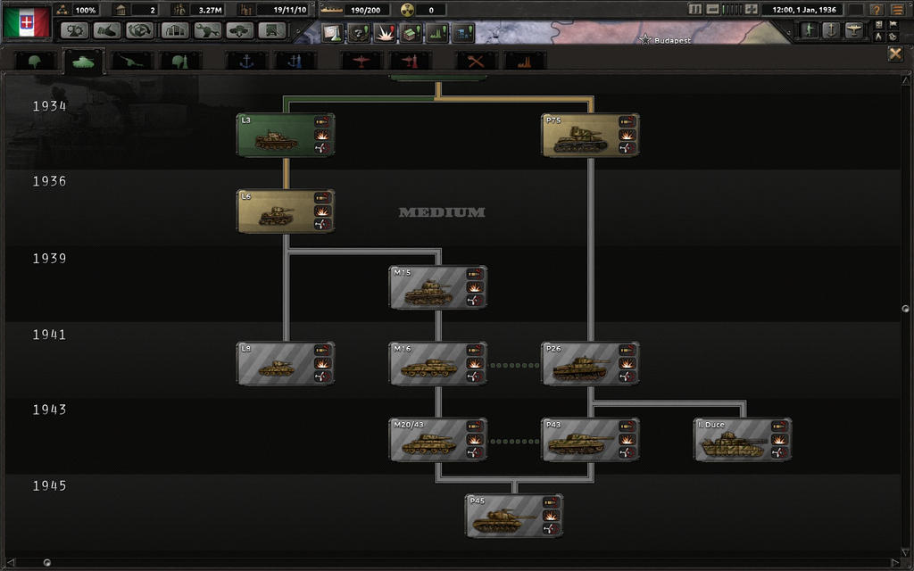 hoi iv how to send weapons to onther countrys
