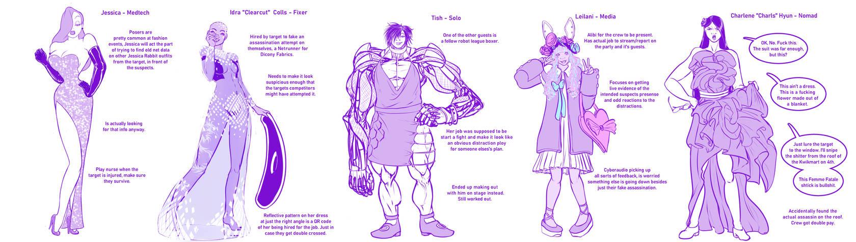 Cyberpunk 2020 Crew High Fashion