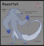WOP: RazorTail Character Sheet