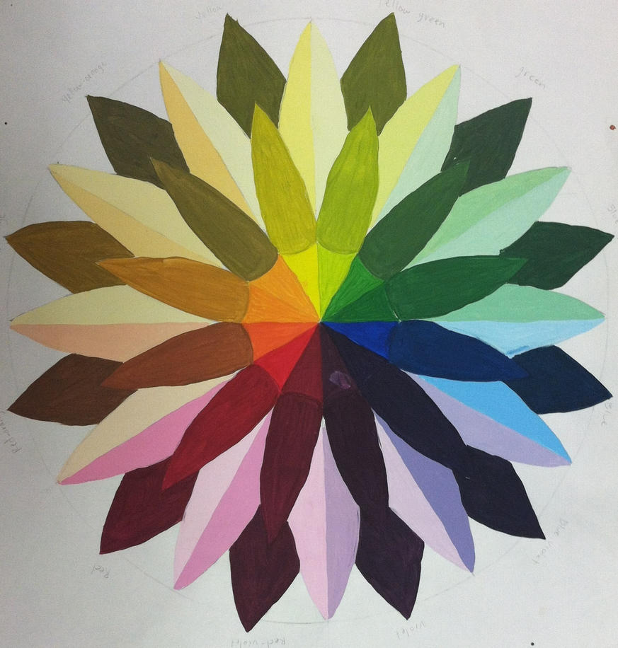 Flower Color Wheel By Avatar Pony