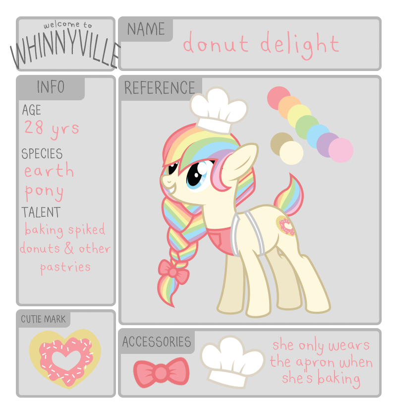 wv app: donut delight by ivyhaze