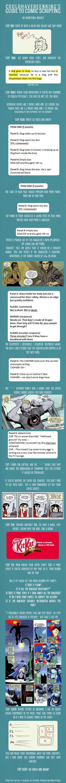 Comic Scripting