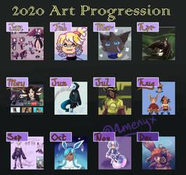 [OC] 2020 Summary