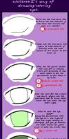 Eye tutorial on Paint.net