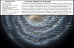 Galactic Empires of Mankind
