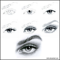 Eye Tutorial by riefra