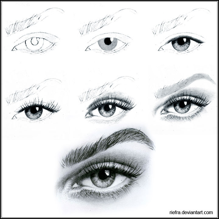 Eye Tutorial by riefra