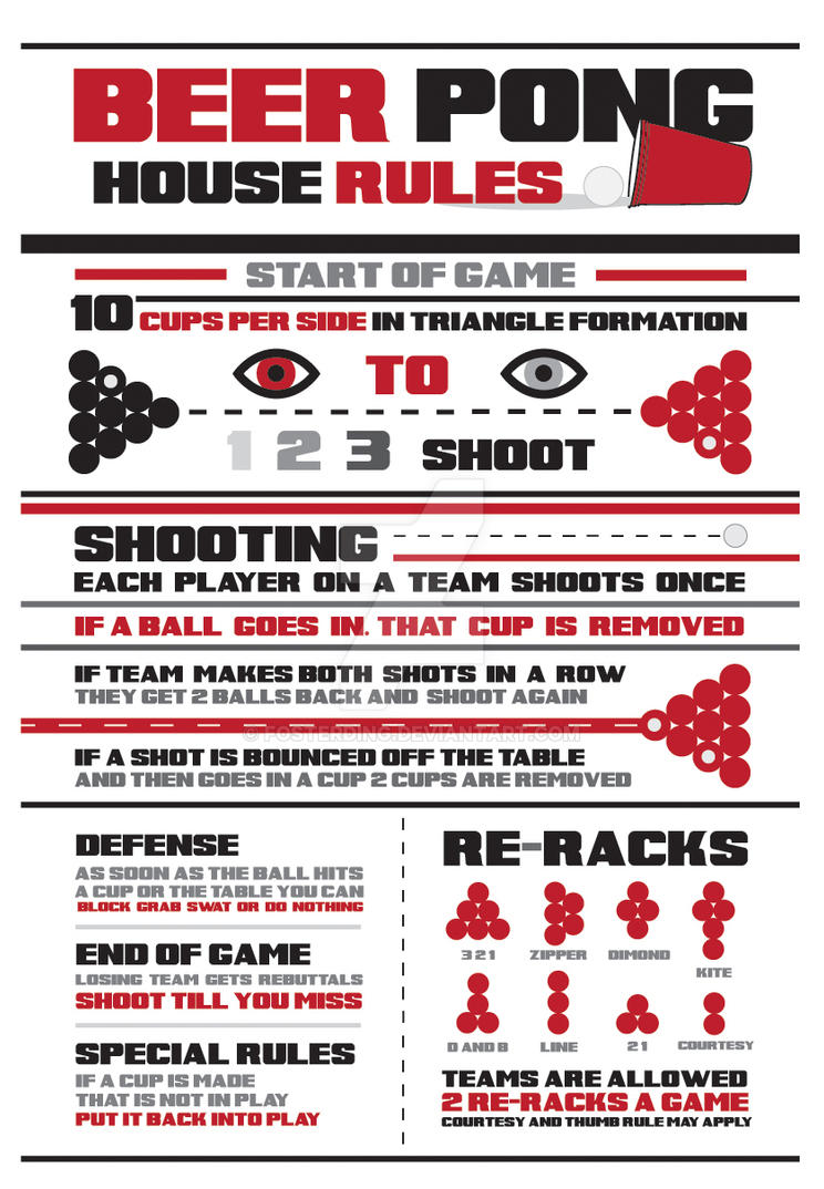 home design game rules pong by fosterding on deviantart 18158
