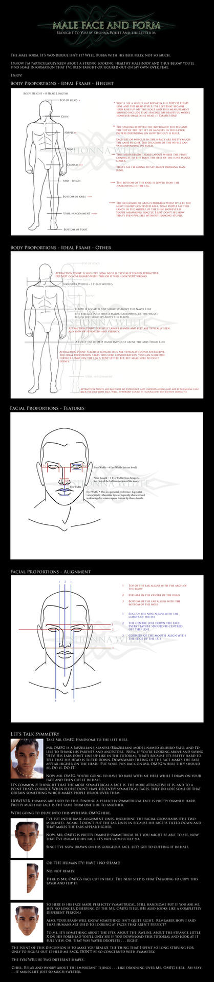 Male Form and Face Tutorial by ShonnaWhite