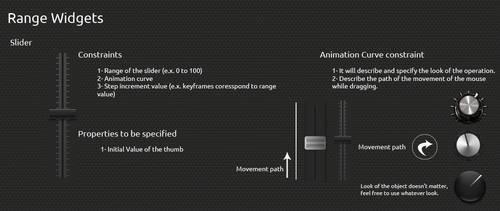 Specifications for MorphSDK by Al-Wazery