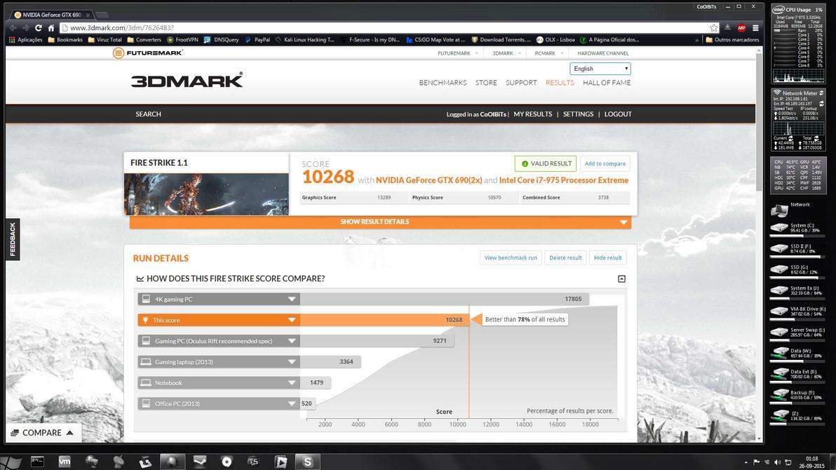 Coolbits-PC 3D Mark`s Firestrike Score 4.4 Ghz by coolbits1