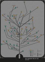 Tree of Life - Thealia