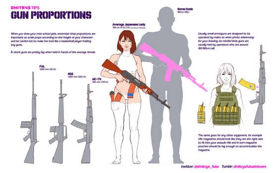 Gun Proportions
