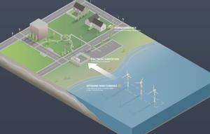 Infographic - Wind Energy by Murakumon