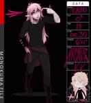 HPA: Kazuma